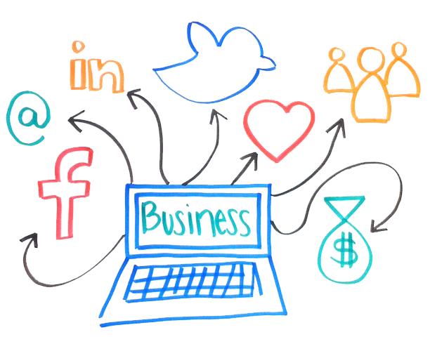 essenziali Social media strategy